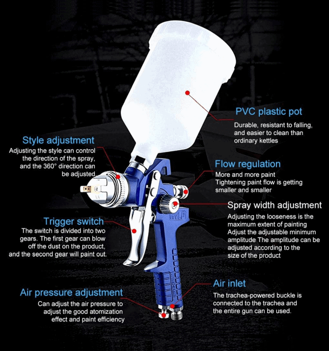 how a spray gun works